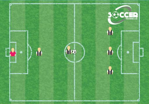 1-1-3 Soccer Formation