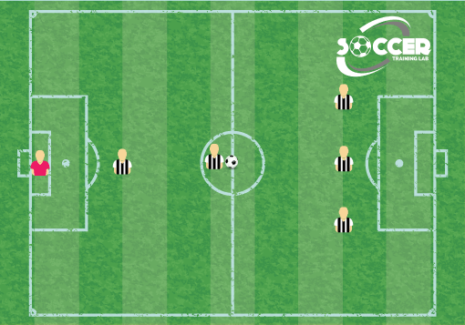 1-1-3 Soccer Formation