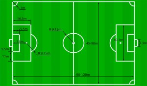 How Big are Soccer Fields?