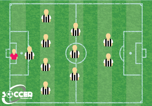 1-4-3-2 Soccer Formation