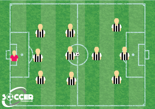 3-3-1-3 Soccer Formation