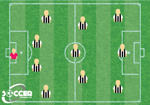 4-3-3 Soccer Formation
