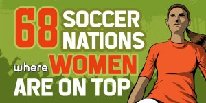 68 Soccer Nations where Women are on Top!