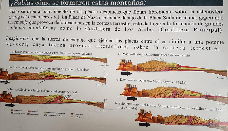 Formation de la chaîne andine _ Photo de Rémy