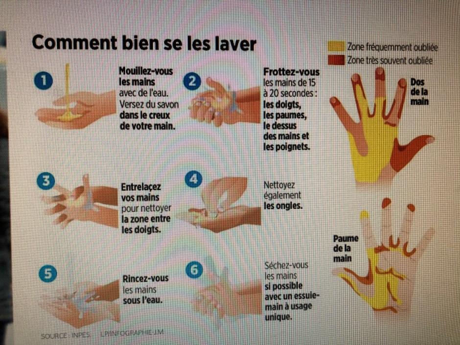 Lavage des mains (1)