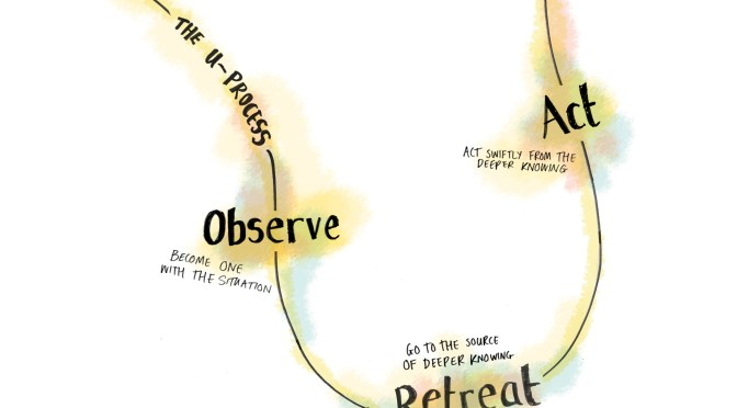 The U-Process