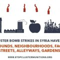 Cluster Munitions Coalition infographic on indiscriminate use of cluster bombs in Syria
