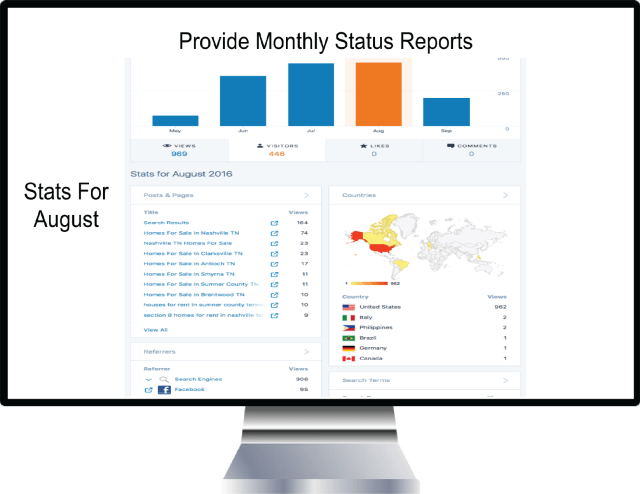 monthlywebsitestats