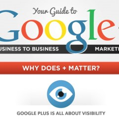 Guide to using Google+ for B2B [Infographics]