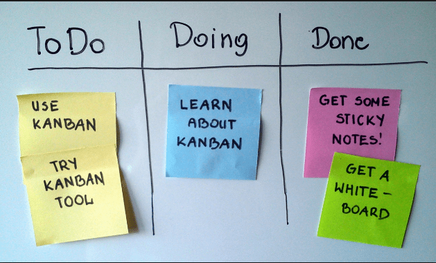 5 Reasons Why Kanban Works Well in the Technology Industry