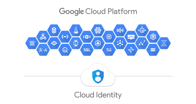 Google-Cloud.png?resize=800%2C424
