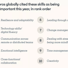 LinkedIn shares workplace learning insights from L&D professionals, learners