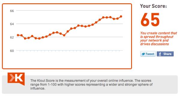 klout-score_SocialChamps