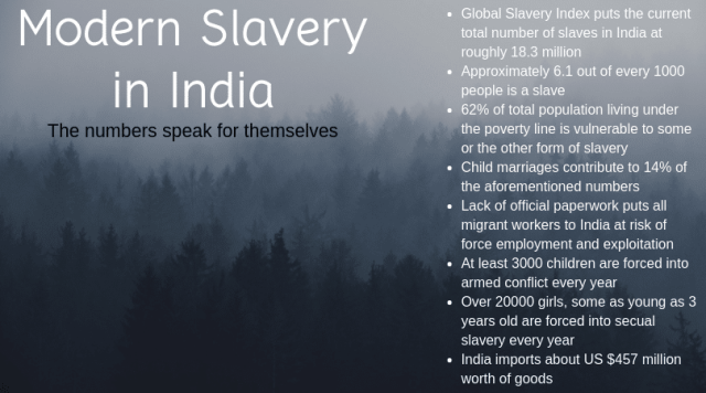 Modern Slavery In India - The Poor In Chains, The Rich Holding Out