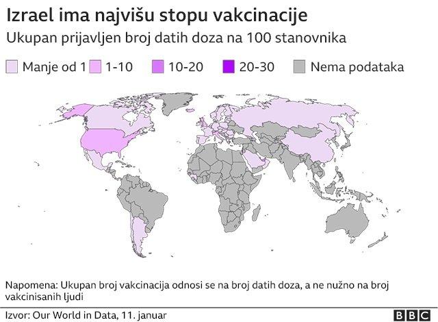 Stopa vakcinacije u svetu