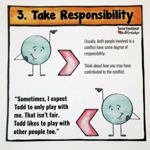 6 Step Conflict Resolution