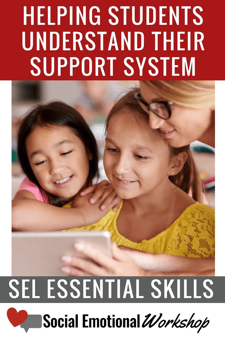 Help students understand who they can count on, when they should access them, and how to access their support system.