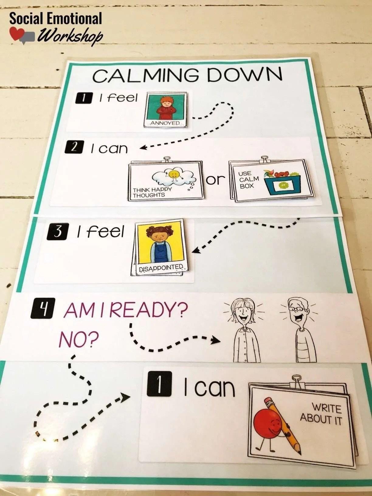 calm down corner process