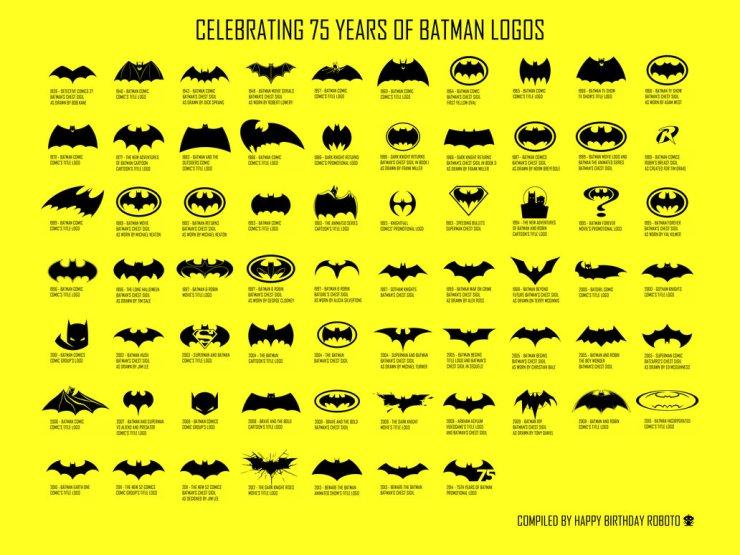 75_years_of_batman_logos_by_happybirthdayroboto (1)