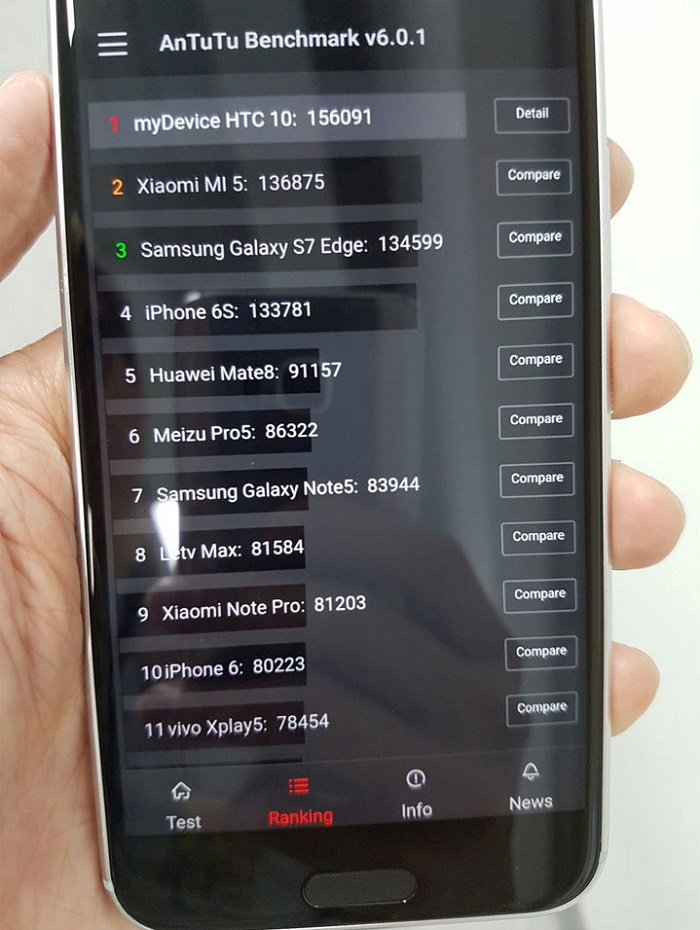 HTC-10-benchmark