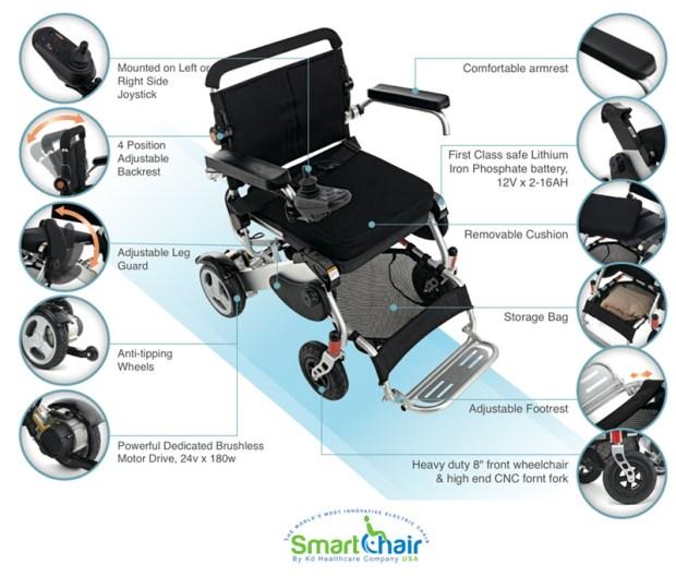 KD-Smart-Chair-power-wheelchair-features