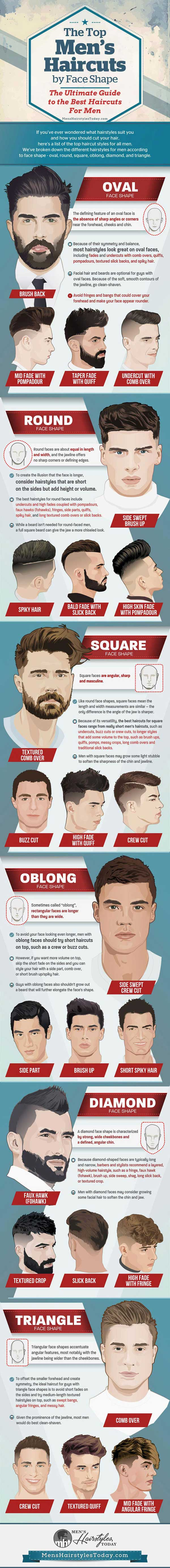 Pick The Best Men\'s Hairstyles By Face Shape