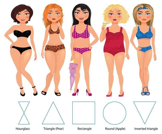 dressing-different-body-shape