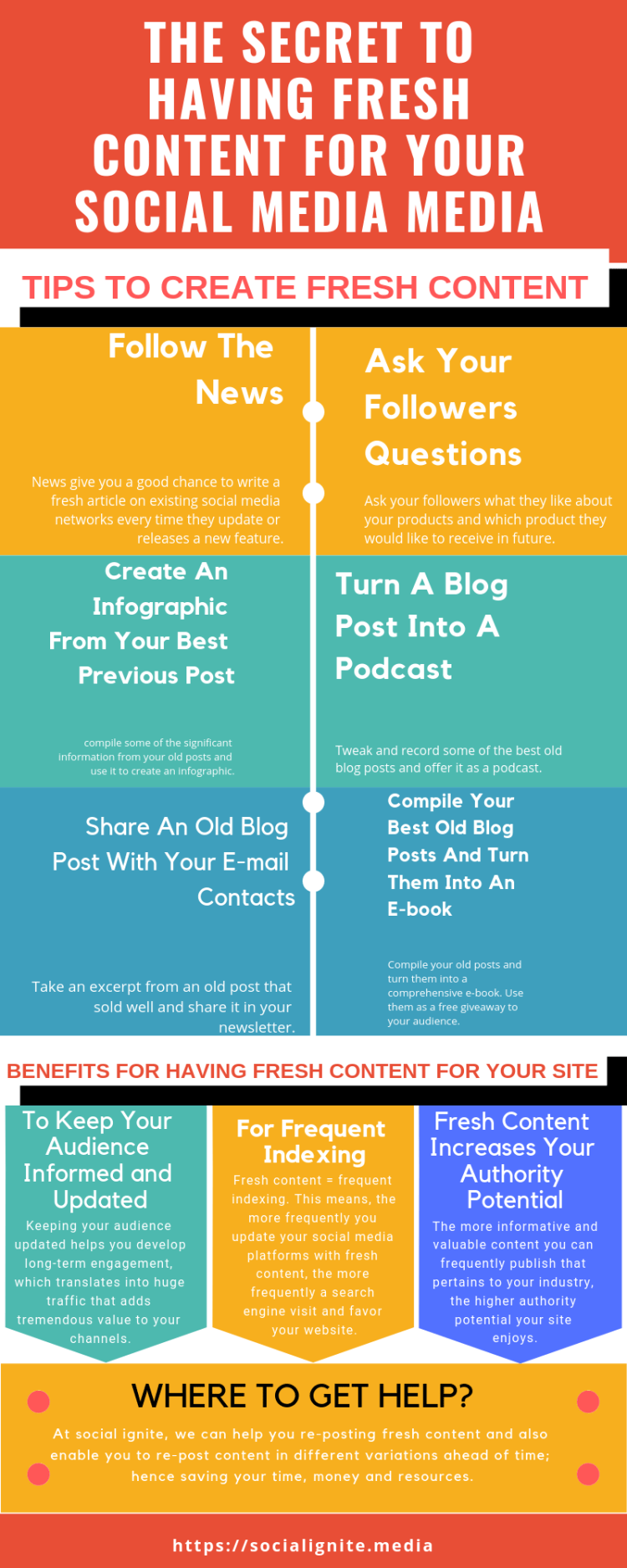 Why Press Shouldnt Be Your Source For >> The Secret To Having Fresh Content For Your Social Media