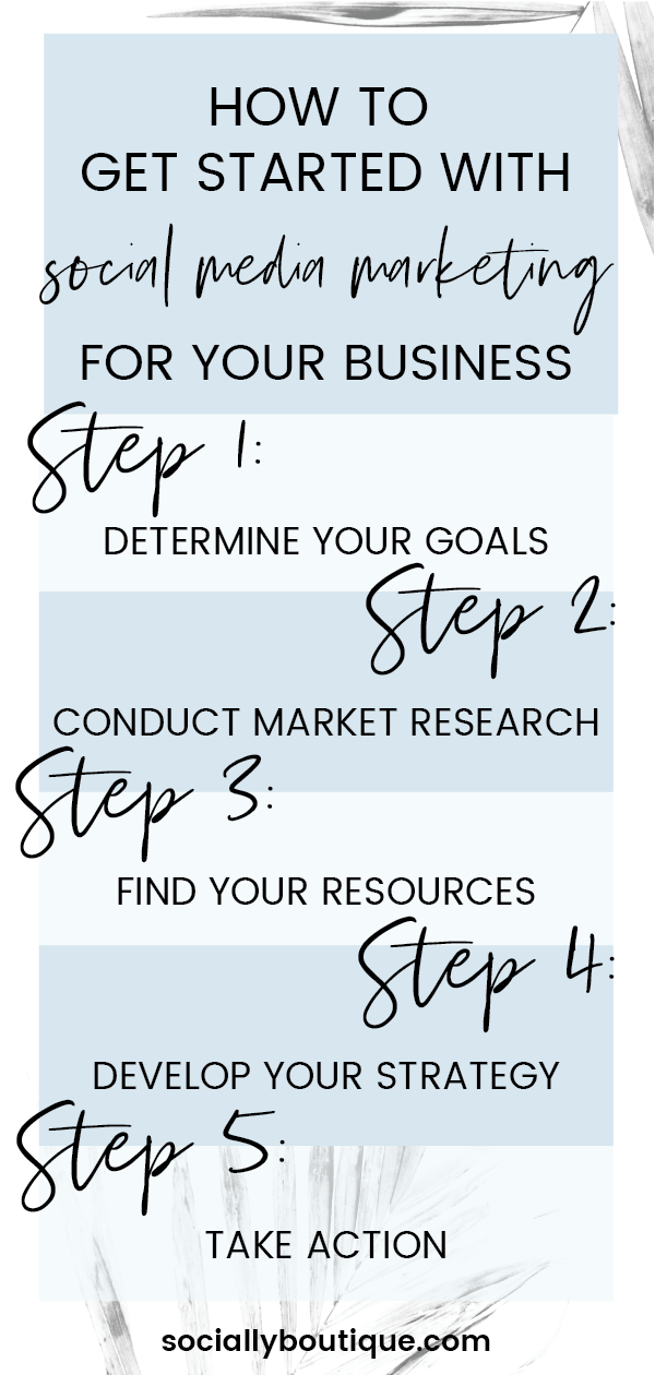 How to get started with social media marketing for your business | social media strategy and tips for social media inspiration and social media planning on the Socially Boutique Blog