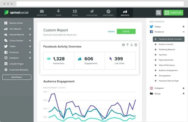 Measuring and reporting features - 5 Features of Social Media Management Software to Save You Time Publish to Multiple Networks