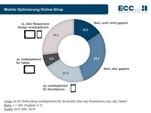e-KIX_MobileOptimierungOnline-Shop_700px