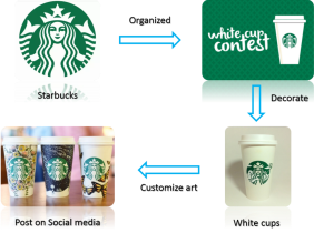 Starbucks-White-cup-contest-1024x938