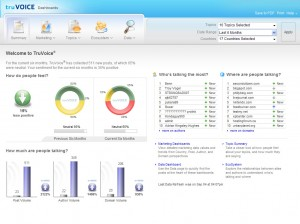 A peek at the truVoice dashboard from Visible Technologies. Click for full size.