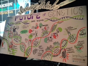 23andME and the Future of Genetics