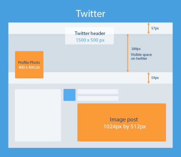 dimensioni-immagini-twitter