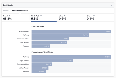 audience insight facebook