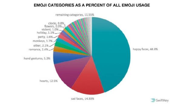 emoji-graphic