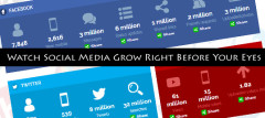 Watch Social Media Grow Right Before Your Eyes