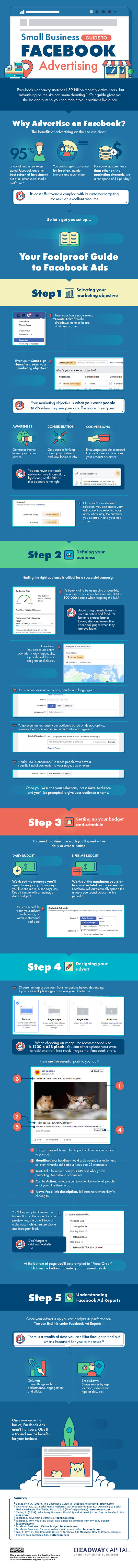 An All-In-One Guide To Facebook Advertising (Infographic)