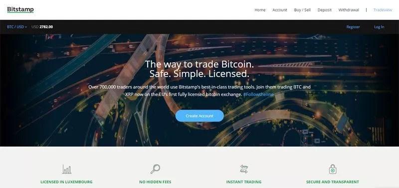 bitcoin to dollar Greenland