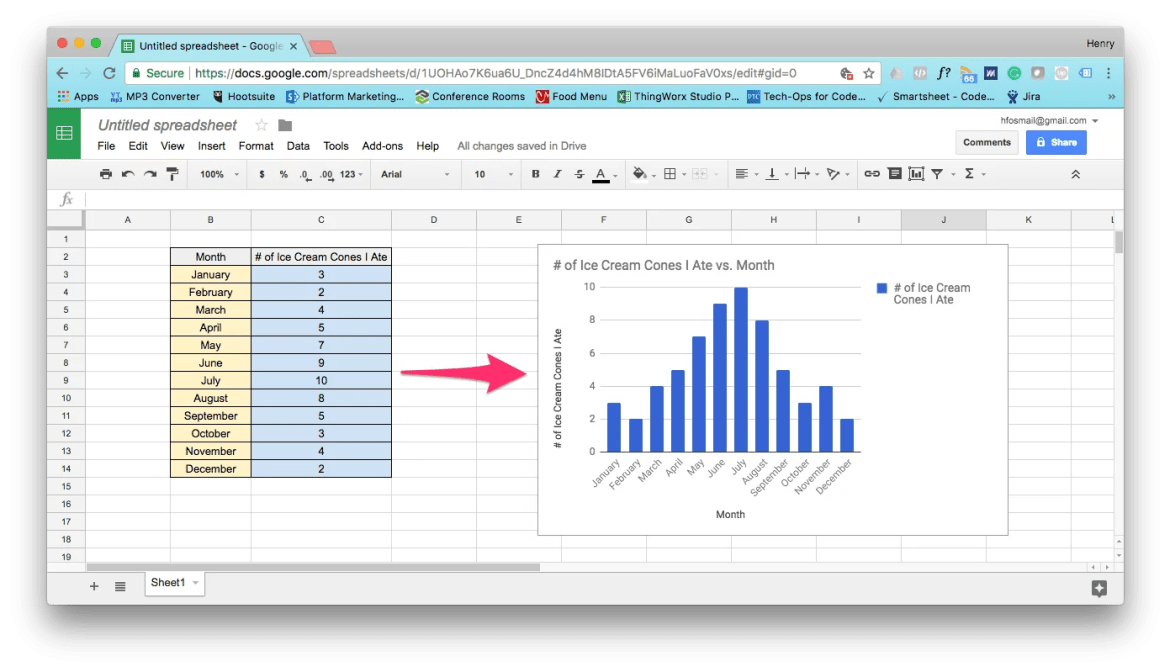 Creating a graph in Google Sheets