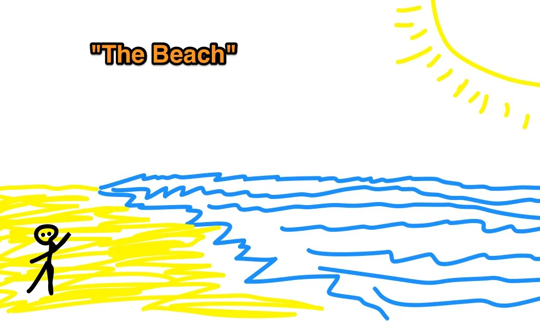 Picture drawn with Skitch