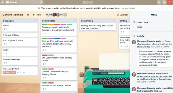 Trello content planning