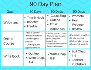 90 Day Calendar.How To Plan A Working 90 Day Content Calendar For Your Business