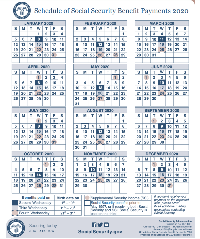 Ssdi Payment Calendar 2022.What Will Ssi Payments Be In 2021