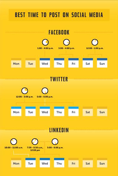 best-times-social-media-post