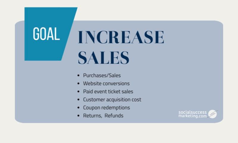 social media sales metrics