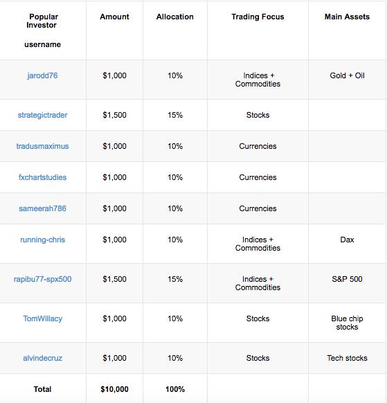 portfolio-tradera