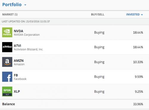 portfolio-uspesne-obchodnika-na-burze