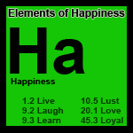 Elements of Happiness